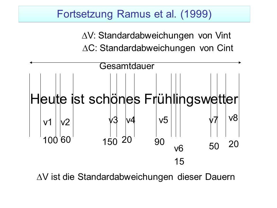 Ramus et al., (1999) V: Standardabweichungen von Vint C: Standardabweichungen von Cint Heute ist schönes Frühlingswetter v1v2 v3v4v5 v6 v7 v8 100 60 1