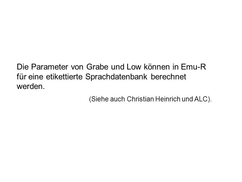 Die Parameter von Grabe und Low können in Emu-R für eine etikettierte Sprachdatenbank berechnet werden. (Siehe auch Christian Heinrich und ALC).