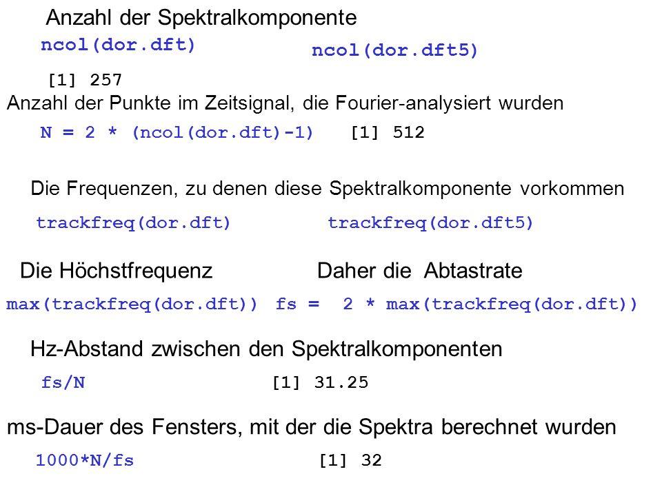 Die Frequenzen, zu denen diese Spektralkomponente vorkommen Anzahl der Spektralkomponente ncol(dor.dft) ncol(dor.dft5) Anzahl der Punkte im Zeitsignal