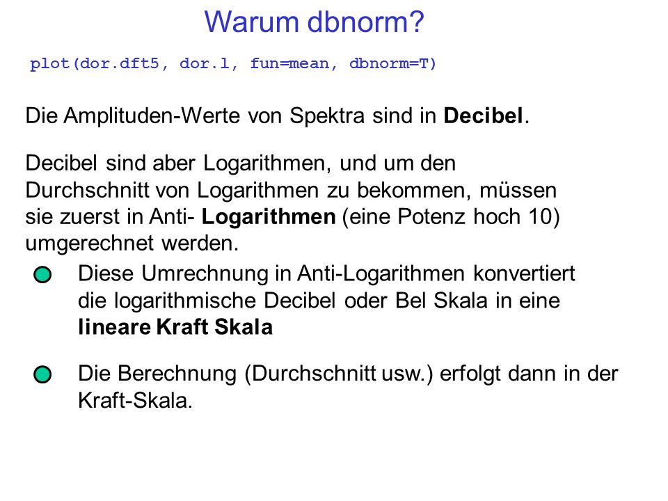Warum dbnorm? plot(dor.dft5, dor.l, fun=mean, dbnorm=T) Die Amplituden-Werte von Spektra sind in Decibel. Decibel sind aber Logarithmen, und um den Du
