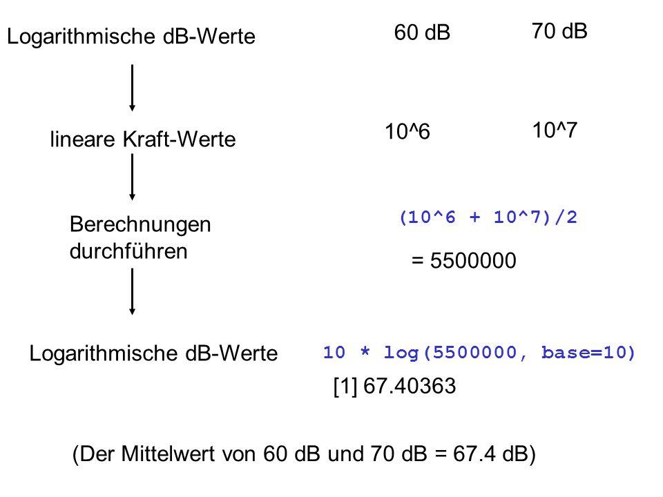Logarithmische dB-Werte 60 dB 70 dB lineare Kraft-Werte 10^6 10^7 Berechnungen durchführen (10^6 + 10^7)/2 = 5500000 Logarithmische dB-Werte 10 * log(