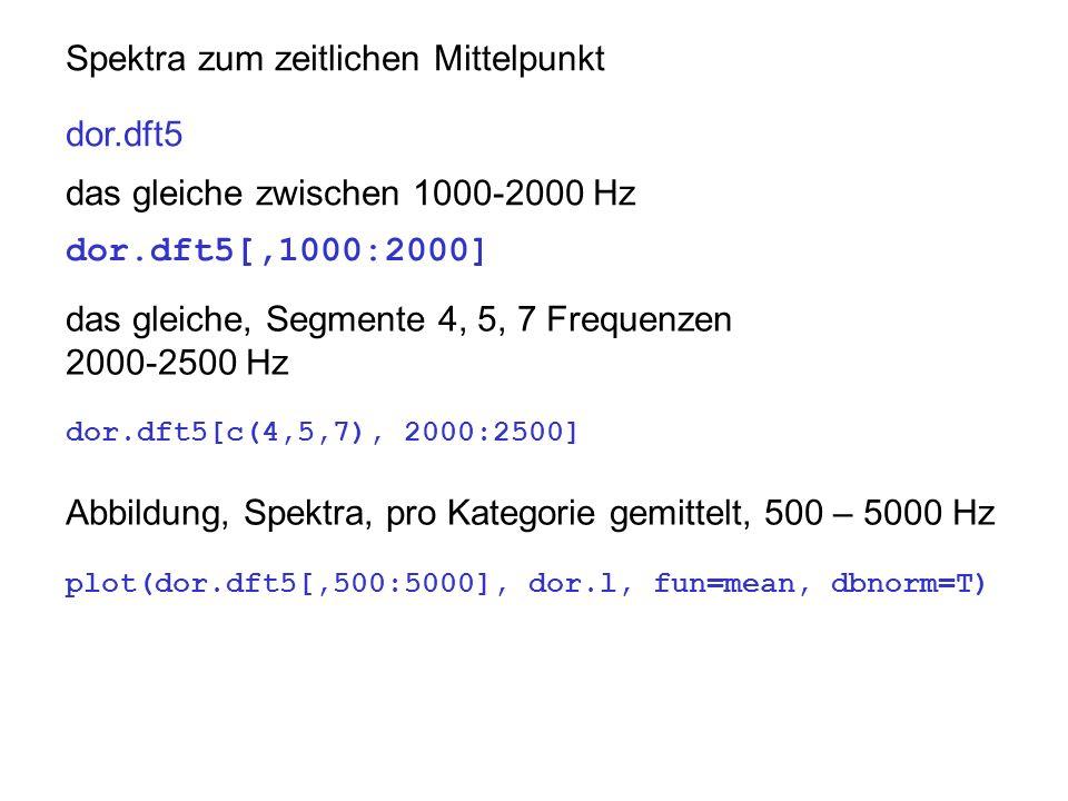 das gleiche zwischen 1000-2000 Hz dor.dft5[,1000:2000] das gleiche, Segmente 4, 5, 7 Frequenzen 2000-2500 Hz dor.dft5[c(4,5,7), 2000:2500] Spektra zum