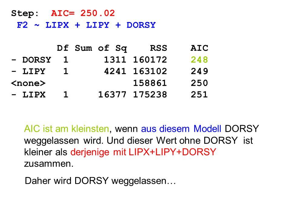 Step: AIC= 250.02 F2 ~ LIPX + LIPY + DORSY Df Sum of Sq RSS AIC - DORSY 1 1311 160172 248 - LIPY 1 4241 163102 249 158861 250 - LIPX 1 16377 175238 25