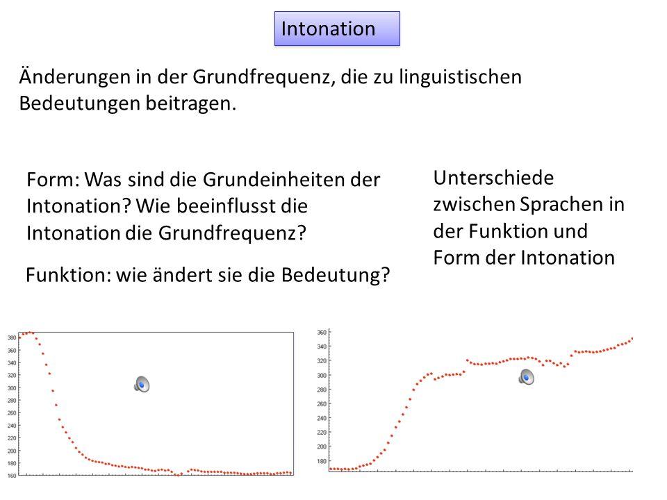 Die Funktion und Form der Intonation Jonathan Harrington hier herunterladen: http://www.phonetik.uni-muenchen.de/~jmh/ -> Lehre -> Wintersemester 09/10 -> Einführung in die Phonetik