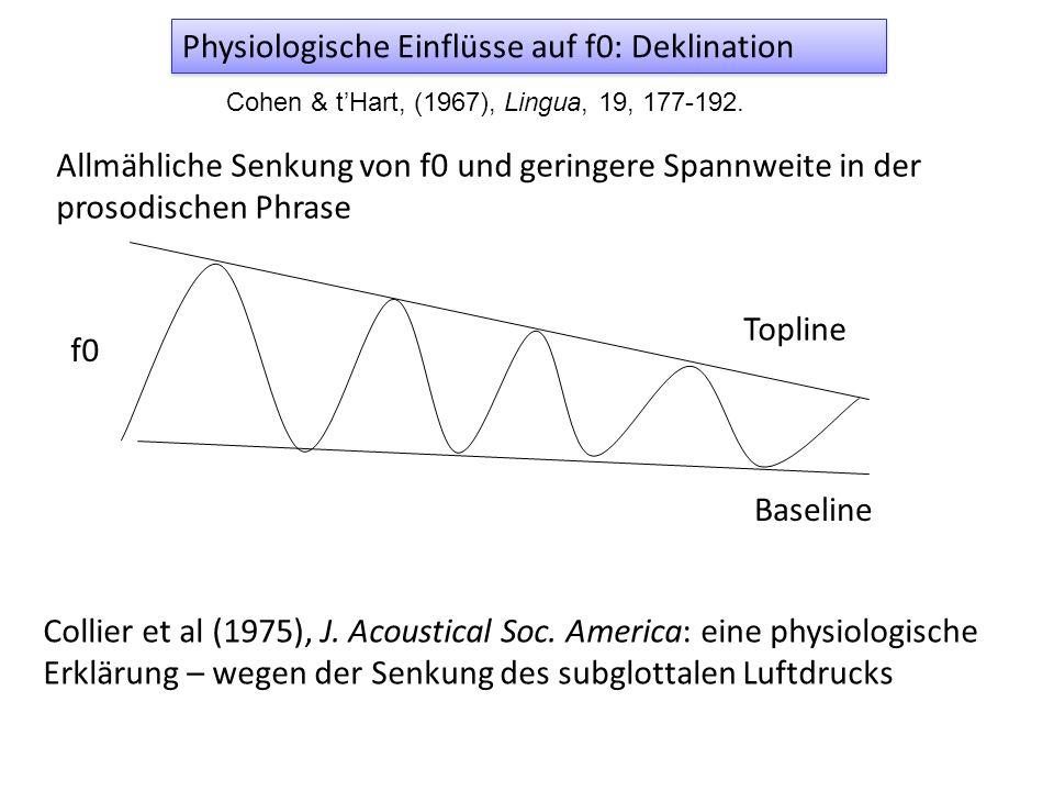 Einflüsse auf die Grundfrequenz Physiologische Paralinguistische z.B.