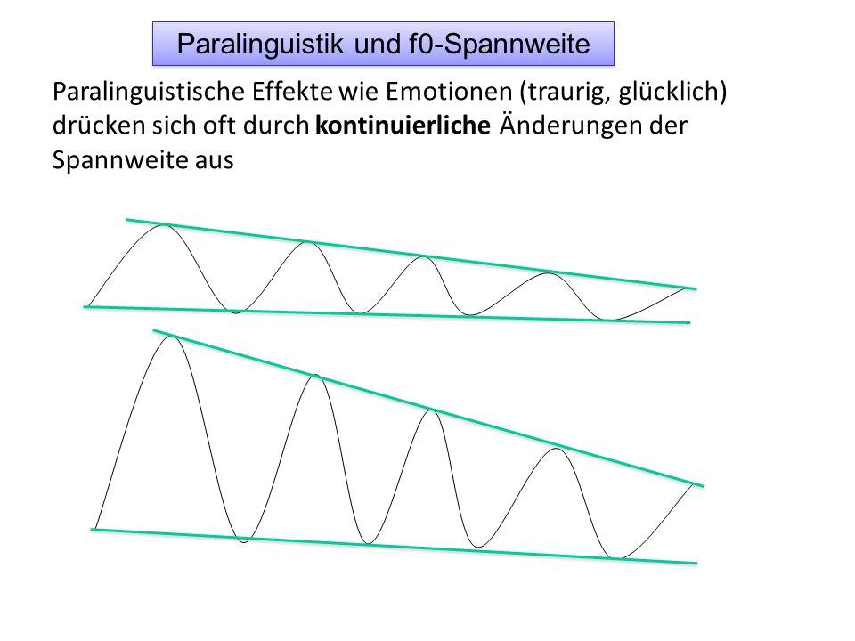 Physiologische Einflüsse: Mikroprosodie und f0 f0 zum Vokalonset ist höher nach stimmlosen Ks [p h a] [ba] (aus Hombert et al, 1979) eine höhere Spannung hat eine höhere Grundfrequenz zur Folge Höhere longitudinale Spannung im Cricothyroid-Muskel in [p h a] vs [ba], um Stimmlippenschwingungen zu verhindern