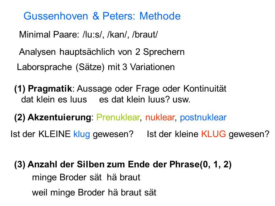 Fragestellung in Gussenhoven & Peters Handelt es sich eher um einen phonologischen Dauer- oder Tonunterschied? Die f0-Unterschiede sind sekundär. d.h.