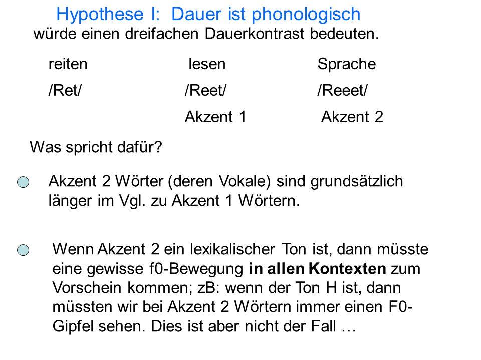 Gussenhoven & Peters: Methode Minimal Paare: /lu:s/, /kan/, /braut/ Analysen hauptsächlich von 2 Sprechern Laborsprache (Sätze) mit 3 Variationen (1)