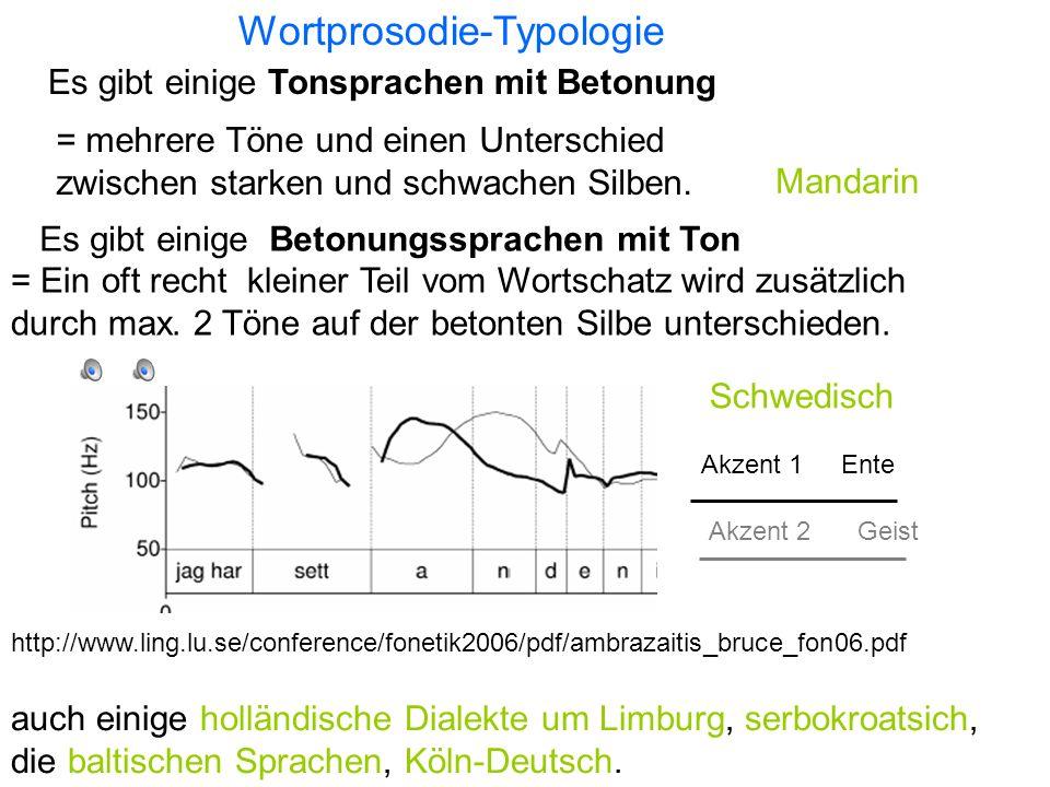 Gussenhoven & Peters: Methode Minimal Paare: /lu:s/, /kan/, /braut/ Analysen hauptsächlich von 2 Sprechern Laborsprache (Sätze) mit 3 Variationen (1) Pragmatik: Aussage oder Frage oder Kontinuität (2) Akzentuierung: Prenuklear, nuklear, postnuklear (3) Anzahl der Silben zum Ende der Phrase(0, 1, 2) weil minge Broder hä braut sät minge Broder sät hä braut es dat klein luus.
