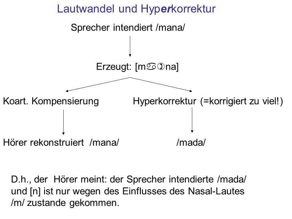 Lautwandel und Hyperkorrektur Sprecher intendiert /mana/ Erzeugt: [ma)na] /mada/ D.h., der Hörer meint: der Sprecher intendierte /mada/ und [n] ist nu