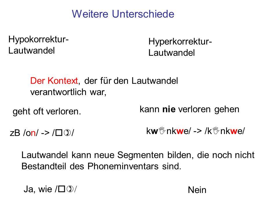 Weitere Unterschiede Hypokorrektur- Lautwandel Hyperkorrektur- Lautwandel Der Kontext, der für den Lautwandel verantwortlich war, geht oft verloren. k