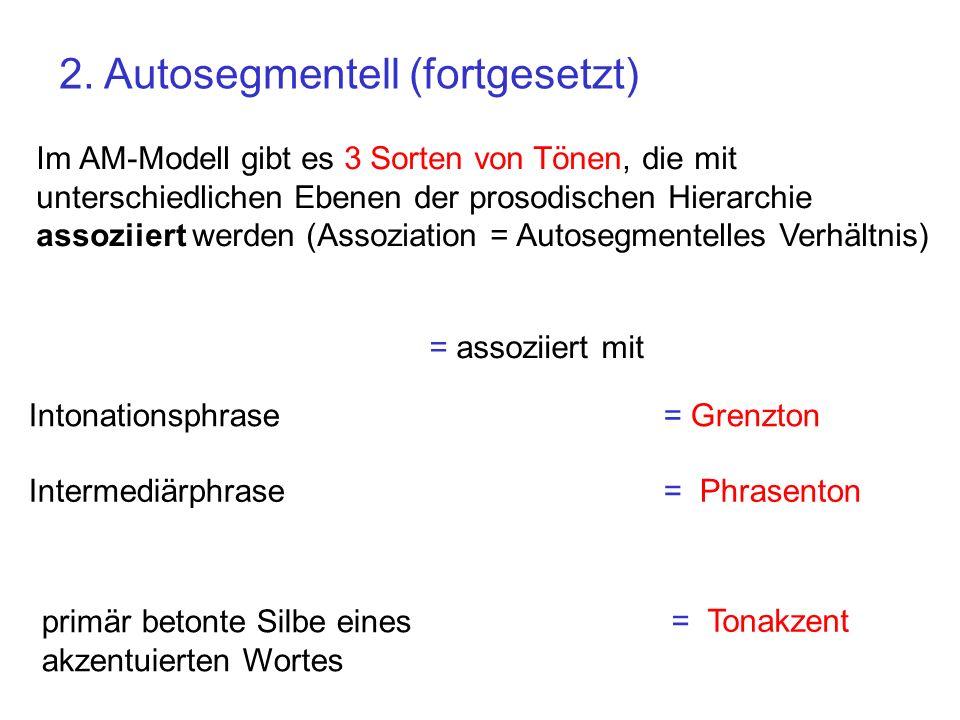 2. Autosegmentell Ürsprüngliche Anwendung in der Analyse vom lexikalischen Ton in afrikanischen Tonsprachen (Goldsmith, 1976; Leben, 1975). Segmente a