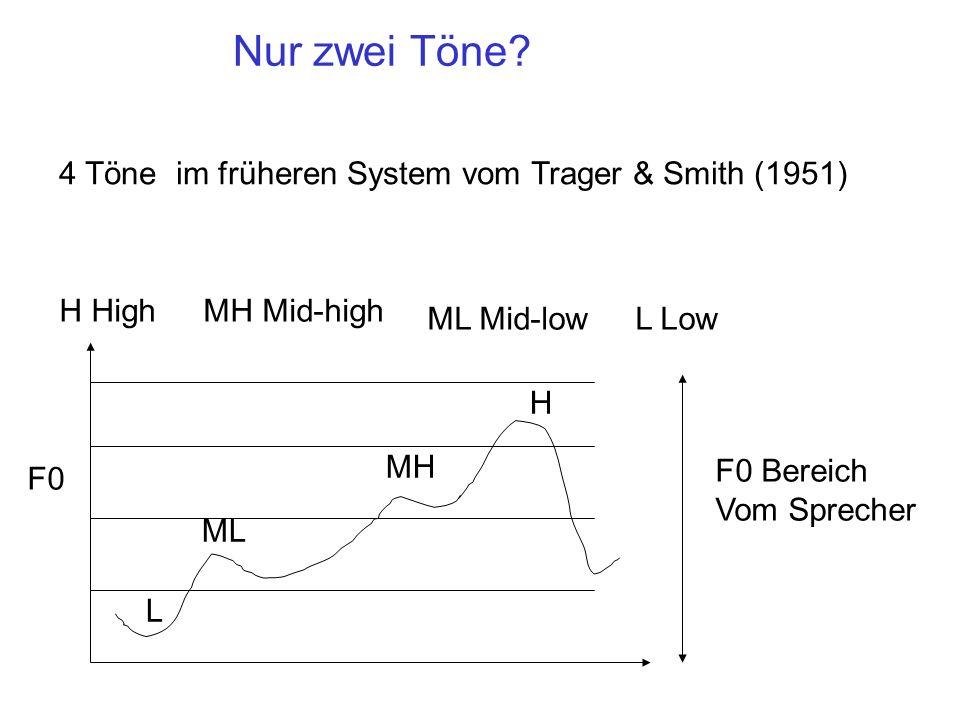 3. Das AM zwei-Ton Modell [(nur hier und dort) ] [(kann man noch ahnen) (wie schön sie war) ] ip IP Äußerung H- oder L- H% oder L% H* od. L* H* od. L*