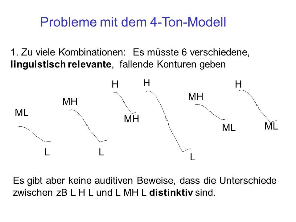 Nur zwei Töne? 4 Töne im früheren System vom Trager & Smith (1951) F0 H HighMH Mid-high ML Mid-lowL Low F0 Bereich Vom Sprecher L ML MH H