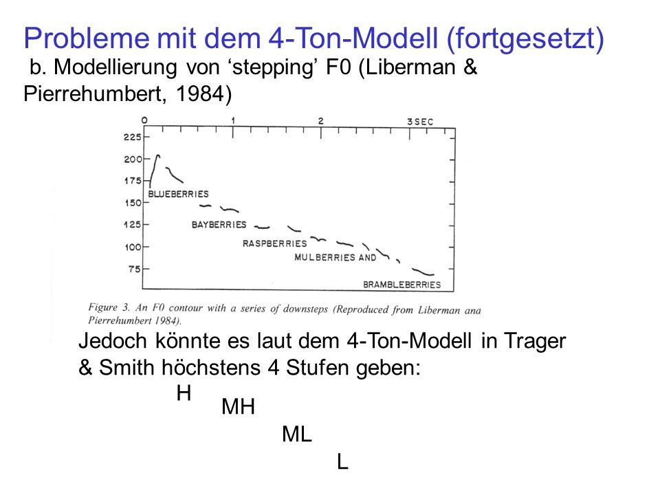 1. Zu viele Kombinationen: Es müsste 6 verschiedene, linguistisch relevante, fallende Konturen geben ML L MH L H L ML MH ML H Probleme mit dem 4-Ton-M