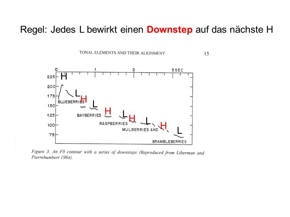 Die Lösung dazu im zwei-Ton-Modell Koartikulationsregeln Ein H und L können perzeveratorische koartikulatorische Einflüsse ausüben Ein H ist etwas tie