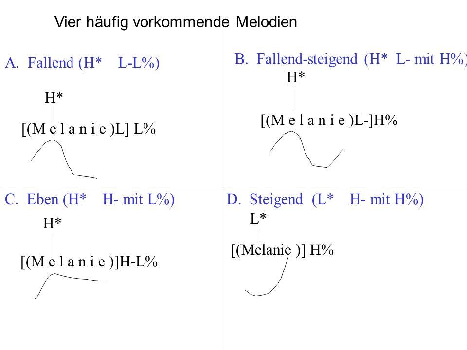 Am Ende jeder IP müssen wir immer zwischen 4 Kombinationen wählen: L-L%, L-H%, H-L%, H-H% [(nur hier und dort) ] [(kann man noch ahnen) (wie schön sie