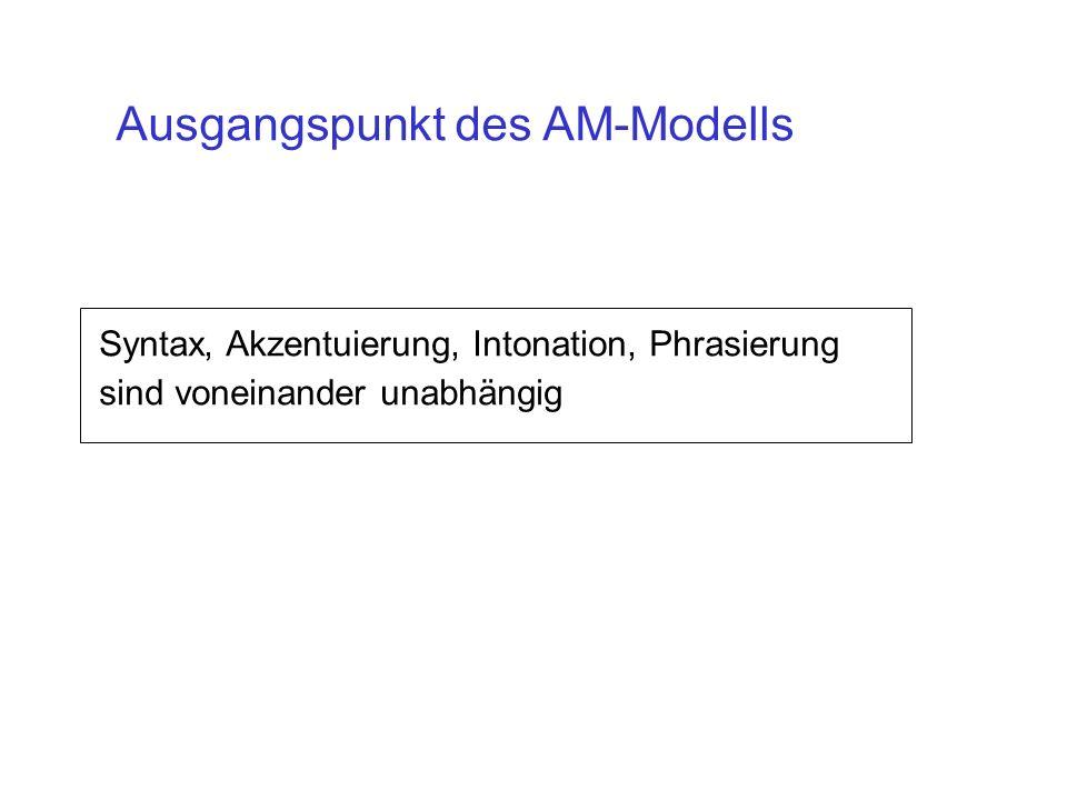 Das AM-Modell und TOBI TOBI = tones and break indices ein auf dem A-M Modell basiertes System für die Transkription der Intonation. tones: Töne der In