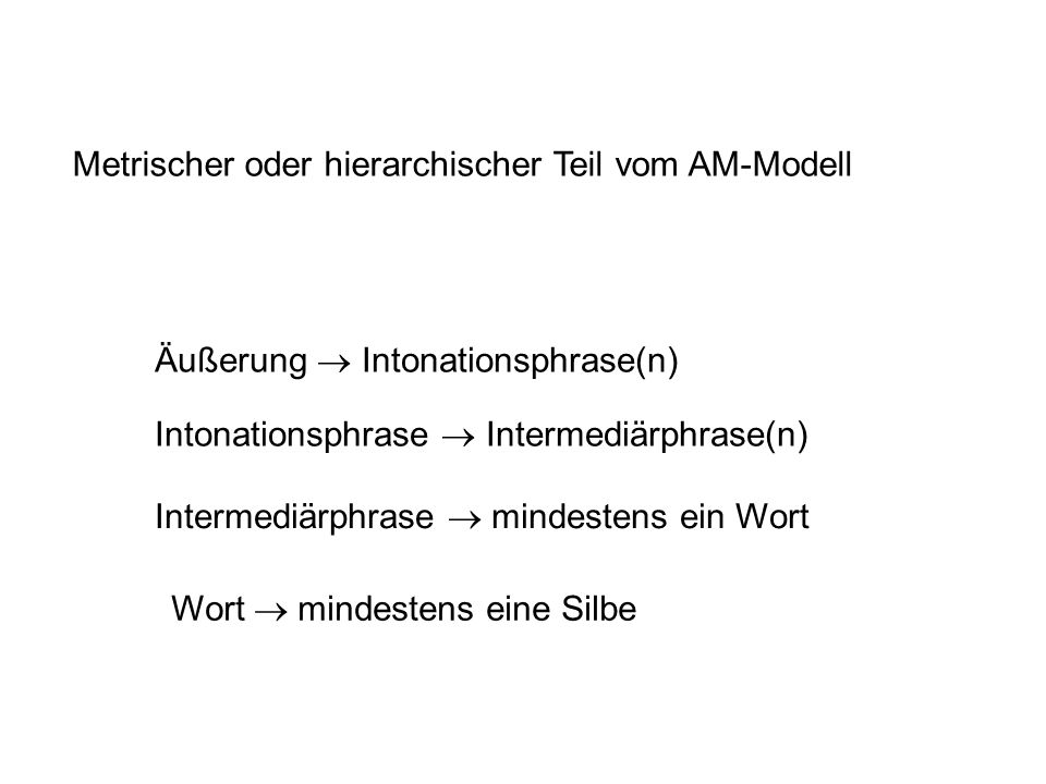 Äußerung Intonationsphrase(n) Intonationsphrase Intermediärphrase(n) Intermediärphrase mindestens ein Wort Wort mindestens eine Silbe Metrischer oder hierarchischer Teil vom AM-Modell