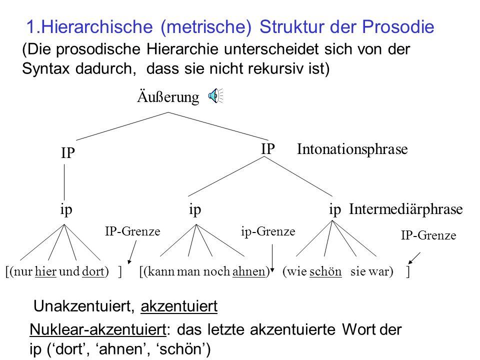 1.Hierarchische (metrische) Struktur der Prosodie (Die prosodische Hierarchie unterscheidet sich von der Syntax dadurch, dass sie nicht rekursiv ist) [(nur hier und dort) ] [(kann man noch ahnen) (wie schön sie war) ] ip IP Äußerung Intonationsphrase Intermediärphrase IP-Grenzeip-Grenze IP-Grenze Unakzentuiert, akzentuiert Nuklear-akzentuiert: das letzte akzentuierte Wort der ip (dort, ahnen, schön)