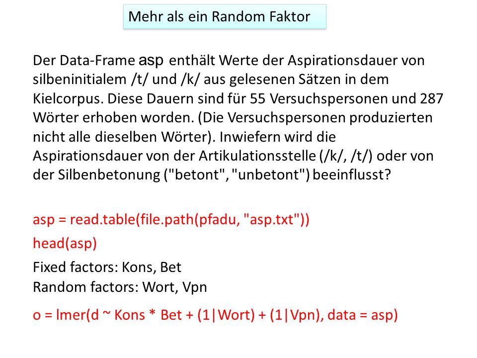 Mehr als ein Random Faktor Der Data-Frame asp enthält Werte der Aspirationsdauer von silbeninitialem /t/ und /k/ aus gelesenen Sätzen in dem Kielcorpu