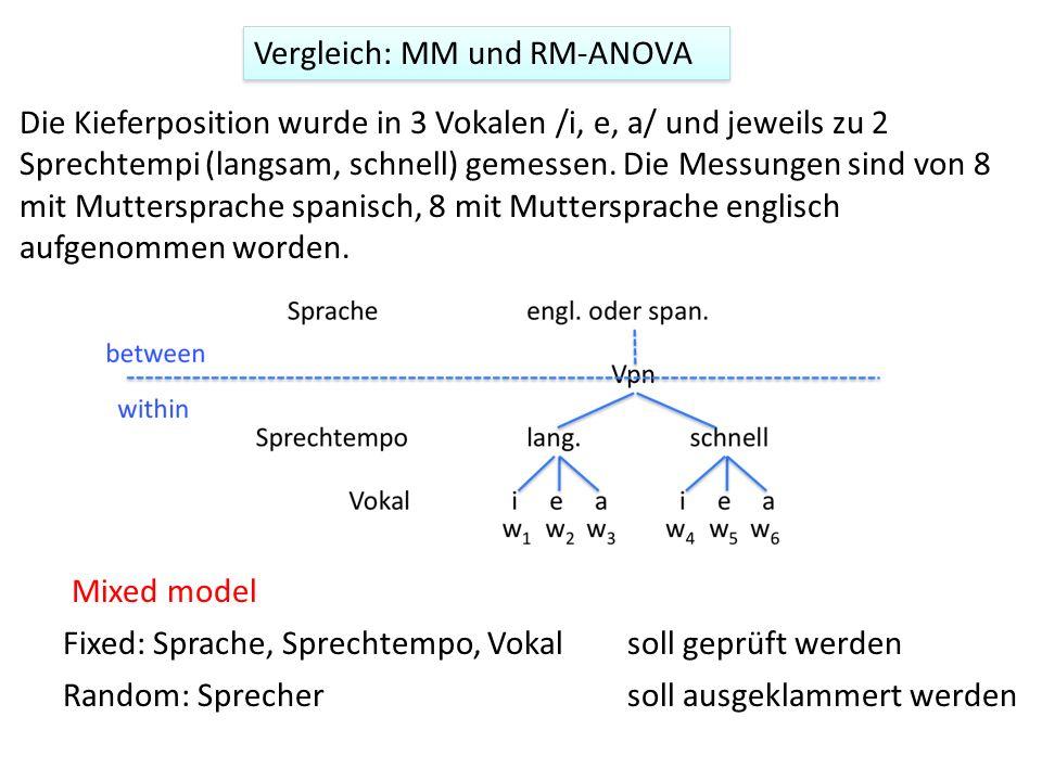 Vergleich: MM und RM-ANOVA Die Kieferposition wurde in 3 Vokalen /i, e, a/ und jeweils zu 2 Sprechtempi (langsam, schnell) gemessen. Die Messungen sin