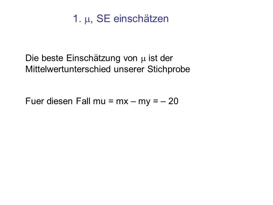 1., SE einschätzen Die beste Einschätzung von ist der Mittelwertunterschied unserer Stichprobe Fuer diesen Fall mu = mx – my = – 20