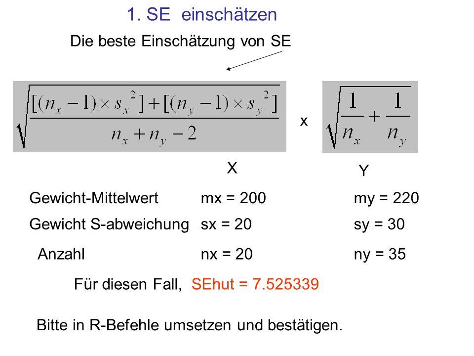 1. SE einschätzen x Die beste Einschätzung von SE Gewicht-Mittelwertmx = 200 Gewicht S-abweichungsx = 20 Anzahlnx = 20ny = 35 sy = 30 my = 220 X Y Für