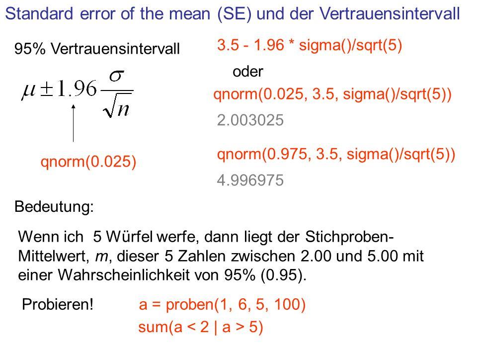 Standard error of the mean (SE) und der Vertrauensintervall 95% Vertrauensintervall Wenn ich 5 Würfel werfe, dann liegt der Stichproben- Mittelwert, m