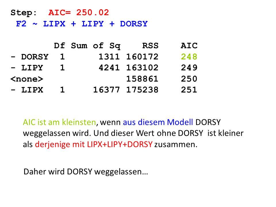 Step: AIC= 248.25 F2 ~ LIPX + LIPY Df Sum of Sq RSS AIC 160172 248 - LIPX 1 25225 185397 250 - LIPY 1 50955 211127 254 Wenn wir entweder LIPX oder LIPY weggelassen, dann wird AIC höher im Vergleich zu AIC mit beiden Parametern zusammen.