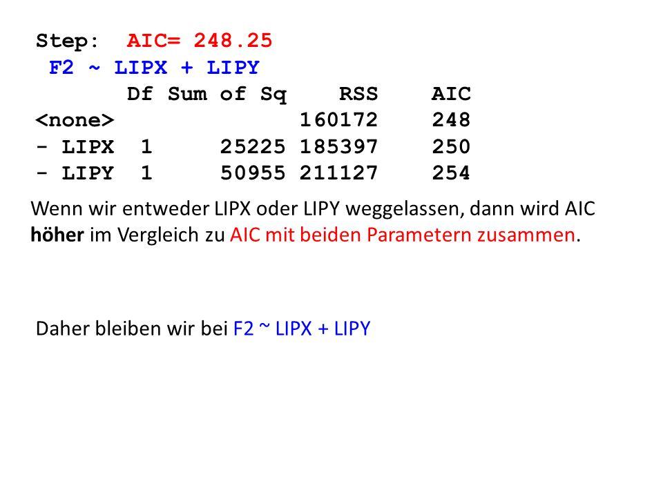 Dieses Modell F2 ~ LIPX + LIPY müsste auch den höchsten adjusted R 2 haben.