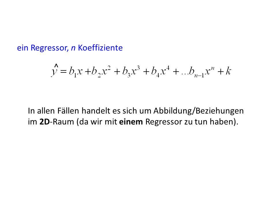 plot(F2 ~ COG, data = epg) epg = read.table(paste(pfadu, epg.txt , sep= / ))