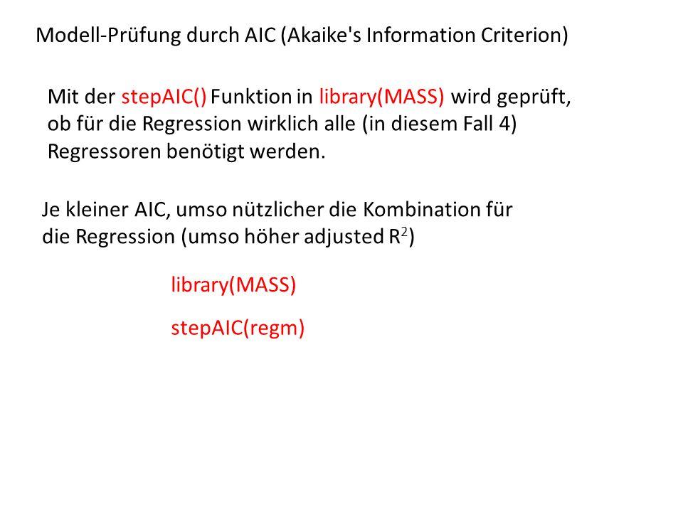 Start: AIC= 251.95 F2 ~ DORSX + DORSY + LIPX + LIPY Df Sum of Sq RSS AIC - DORSX 1 410 158861 250 - DORSY 1 424 158875 250 - LIPX 1 2541 160993 250 - LIPY 1 4412 162863 251 158451 252 sortiert nach AIC.