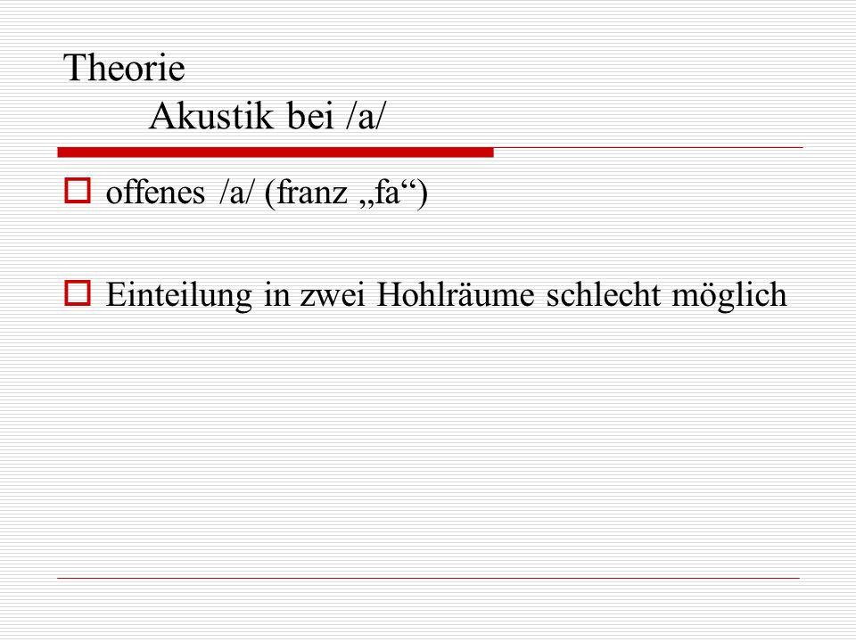 Theorie Akustik bei /a/ offenes /a/ (franz fa) Einteilung in zwei Hohlräume schlecht möglich