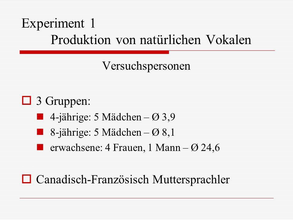 Experiment 1 Produktion von natürlichen Vokalen Versuchspersonen 3 Gruppen: 4-jährige: 5 Mädchen – Ø 3,9 8-jährige: 5 Mädchen – Ø 8,1 erwachsene: 4 Fr