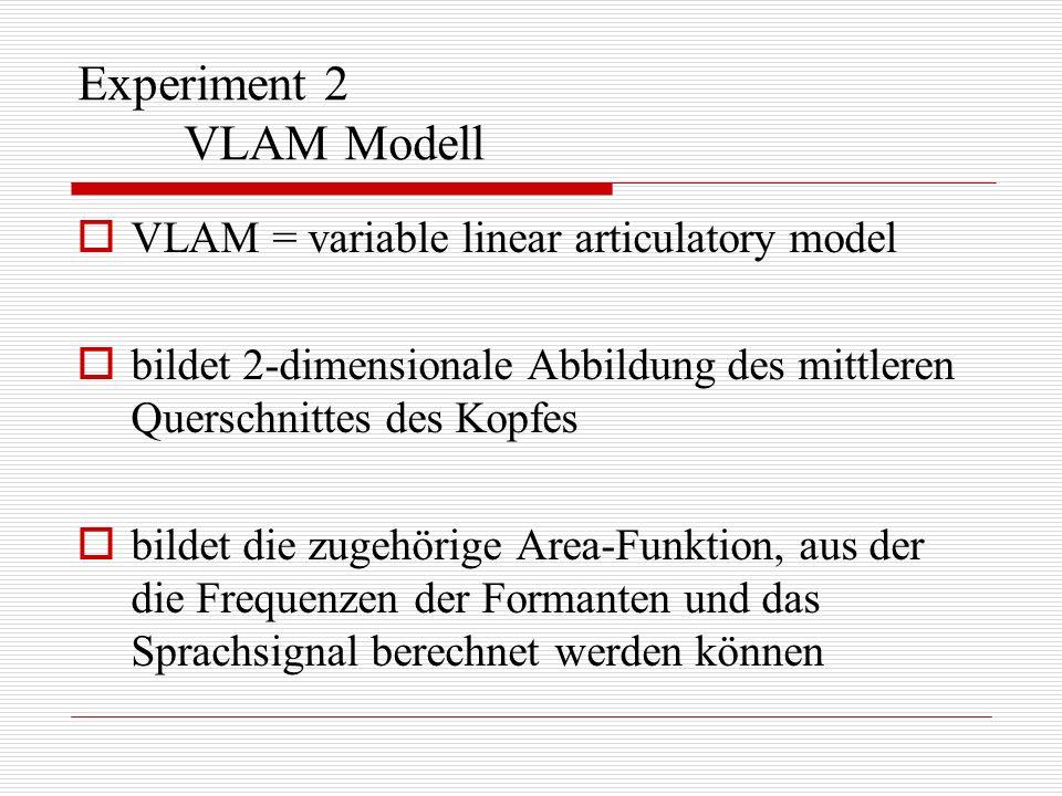 Experiment 2 VLAM Modell VLAM = variable linear articulatory model bildet 2-dimensionale Abbildung des mittleren Querschnittes des Kopfes bildet die z