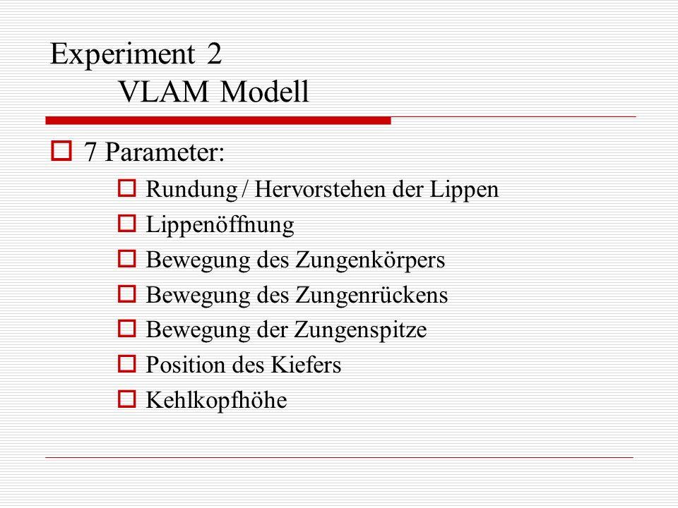 Experiment 2 VLAM Modell 7 Parameter: Rundung / Hervorstehen der Lippen Lippenöffnung Bewegung des Zungenkörpers Bewegung des Zungenrückens Bewegung d