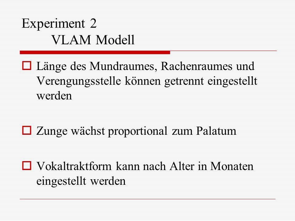 Experiment 2 VLAM Modell Länge des Mundraumes, Rachenraumes und Verengungsstelle können getrennt eingestellt werden Zunge wächst proportional zum Pala