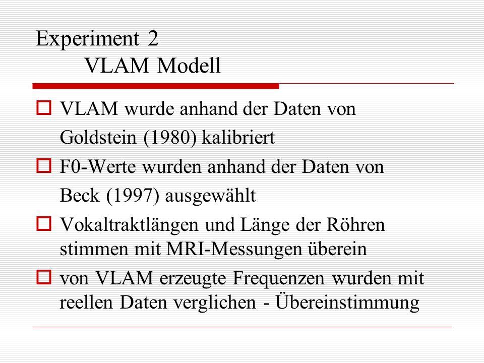 Experiment 2 VLAM Modell VLAM wurde anhand der Daten von Goldstein (1980) kalibriert F0-Werte wurden anhand der Daten von Beck (1997) ausgewählt Vokal