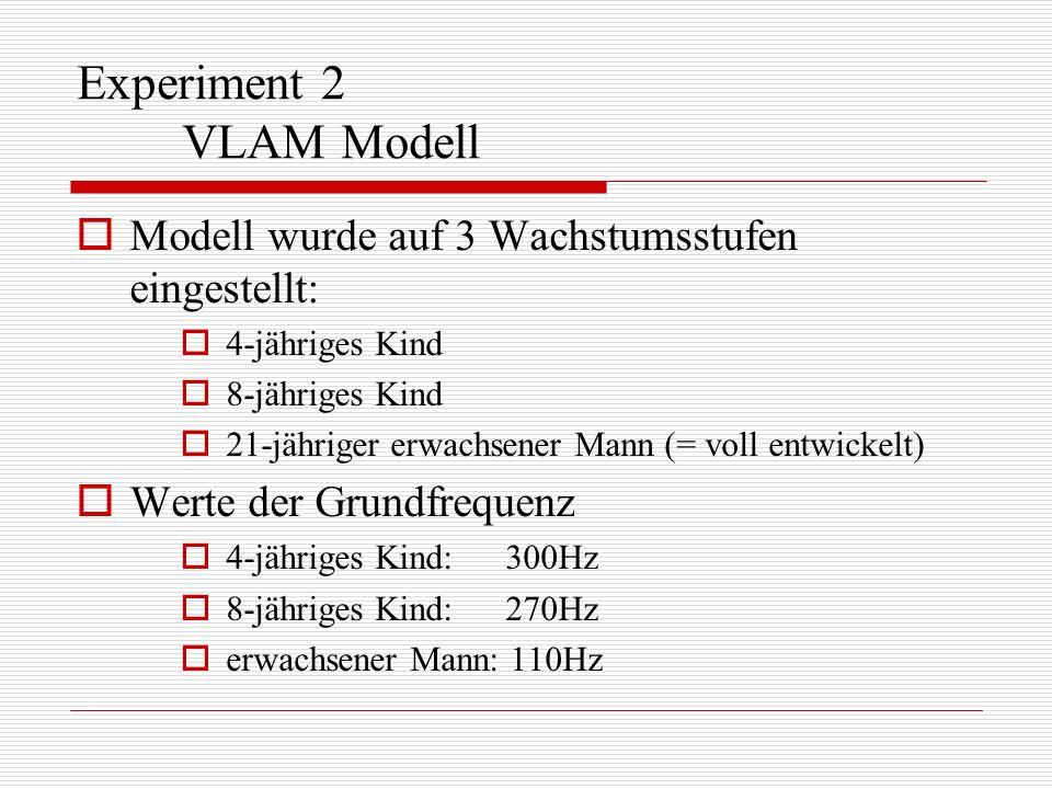 Experiment 2 VLAM Modell Modell wurde auf 3 Wachstumsstufen eingestellt: 4-jähriges Kind 8-jähriges Kind 21-jähriger erwachsener Mann (= voll entwicke