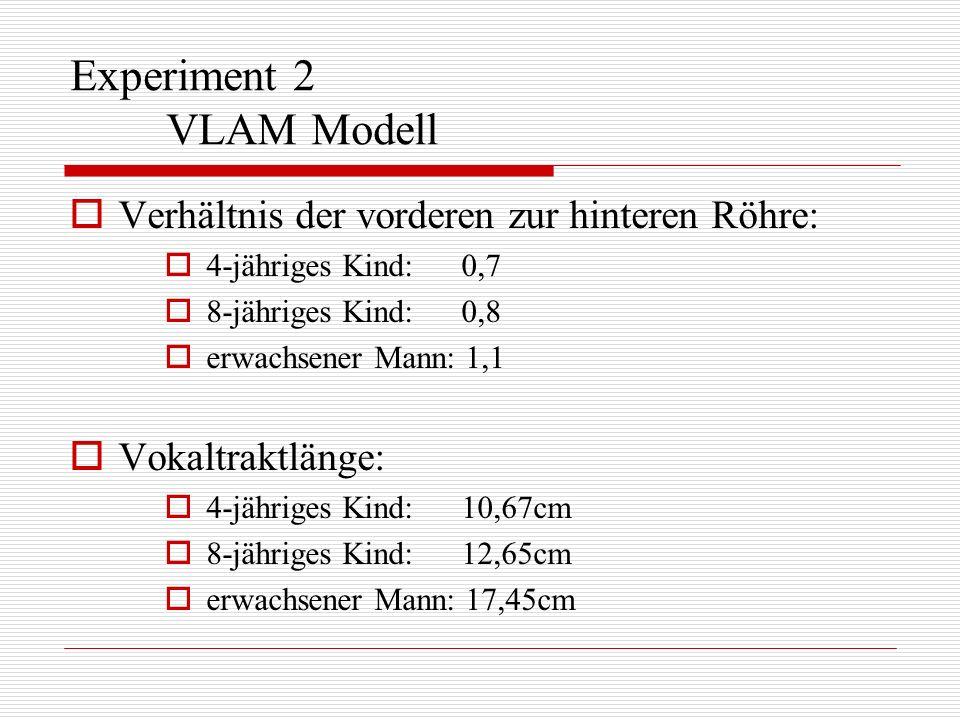Experiment 2 VLAM Modell Verhältnis der vorderen zur hinteren Röhre: 4-jähriges Kind: 0,7 8-jähriges Kind: 0,8 erwachsener Mann: 1,1 Vokaltraktlänge: