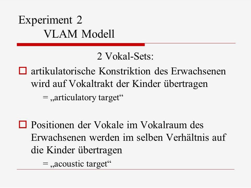 Experiment 2 VLAM Modell 2 Vokal-Sets: artikulatorische Konstriktion des Erwachsenen wird auf Vokaltrakt der Kinder übertragen = articulatory target P