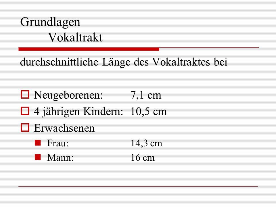 Grundlagen Vokaltrakt durchschnittliche Länge des Vokaltraktes bei Neugeborenen: 7,1 cm 4 jährigen Kindern: 10,5 cm Erwachsenen Frau:14,3 cm Mann:16 c