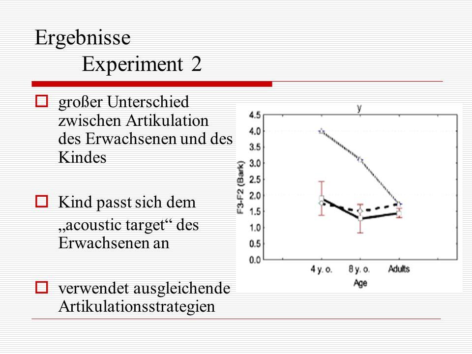 Ergebnisse Experiment 2 großer Unterschied zwischen Artikulation des Erwachsenen und des Kindes Kind passt sich dem acoustic target des Erwachsenen an