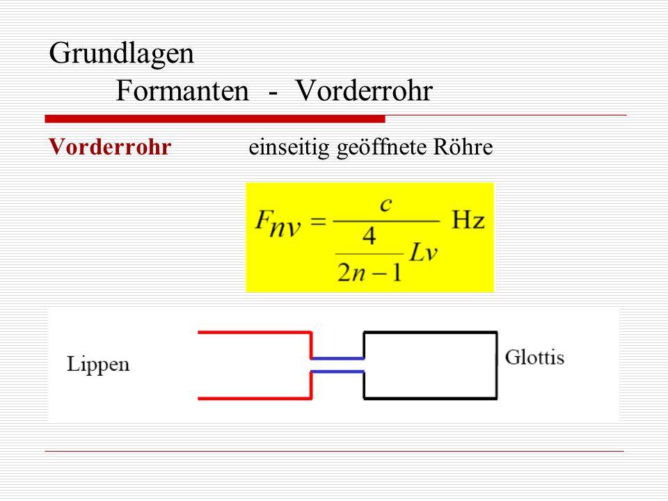 Grundlagen Formanten - Vorderrohr Vorderrohreinseitig geöffnete Röhre