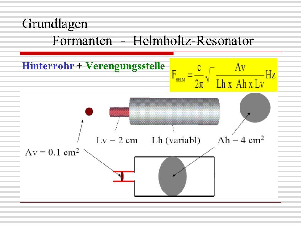 Grundlagen Formanten - Helmholtz-Resonator Hinterrohr + Verengungsstelle