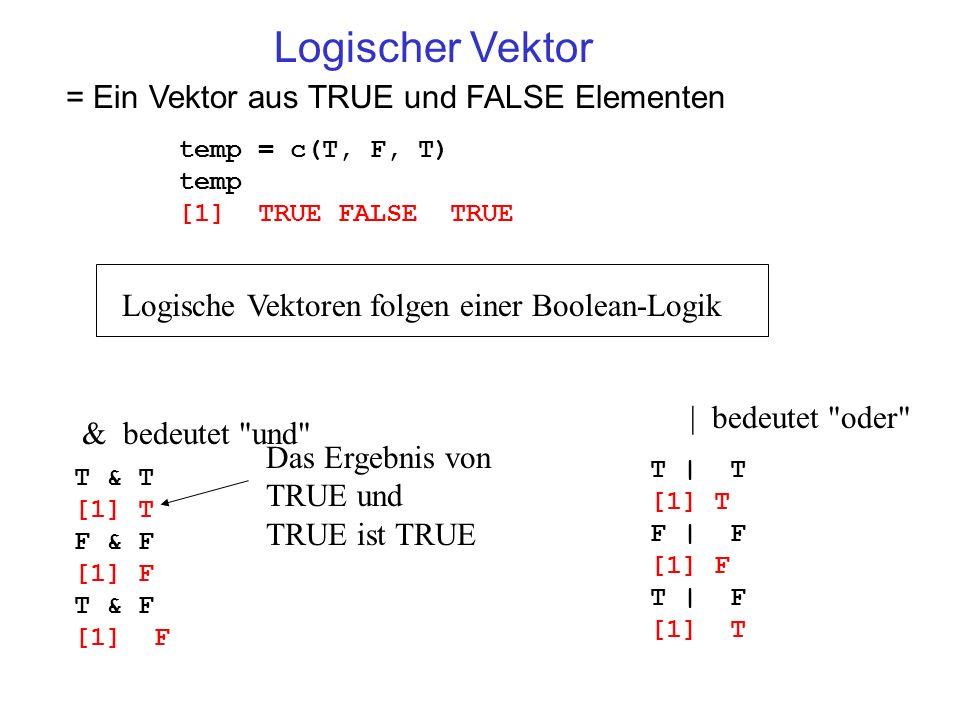 Logischer Vektor temp = c(T, F, T) temp [1] TRUE FALSE TRUE = Ein Vektor aus TRUE und FALSE Elementen | bedeutet