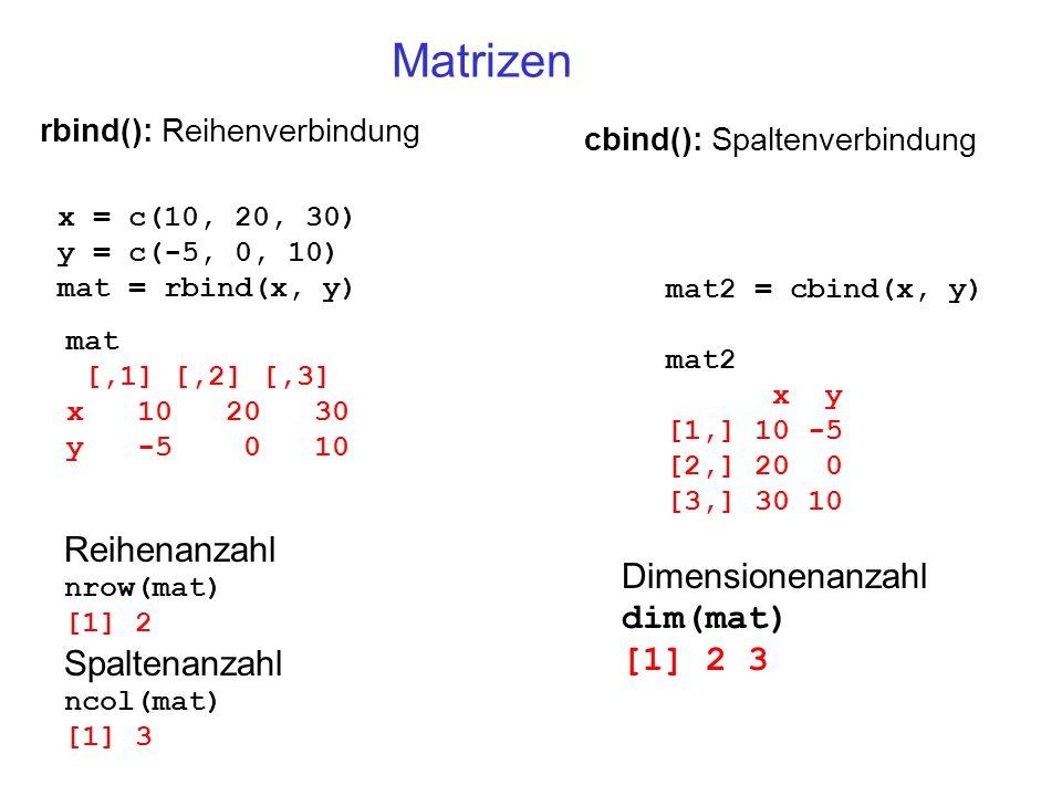 Matrizen x = c(10, 20, 30) y = c(-5, 0, 10) mat = rbind(x, y) mat [,1] [,2] [,3] x 10 20 30 y -5 0 10 rbind(): Reihenverbindung cbind(): Spaltenverbin