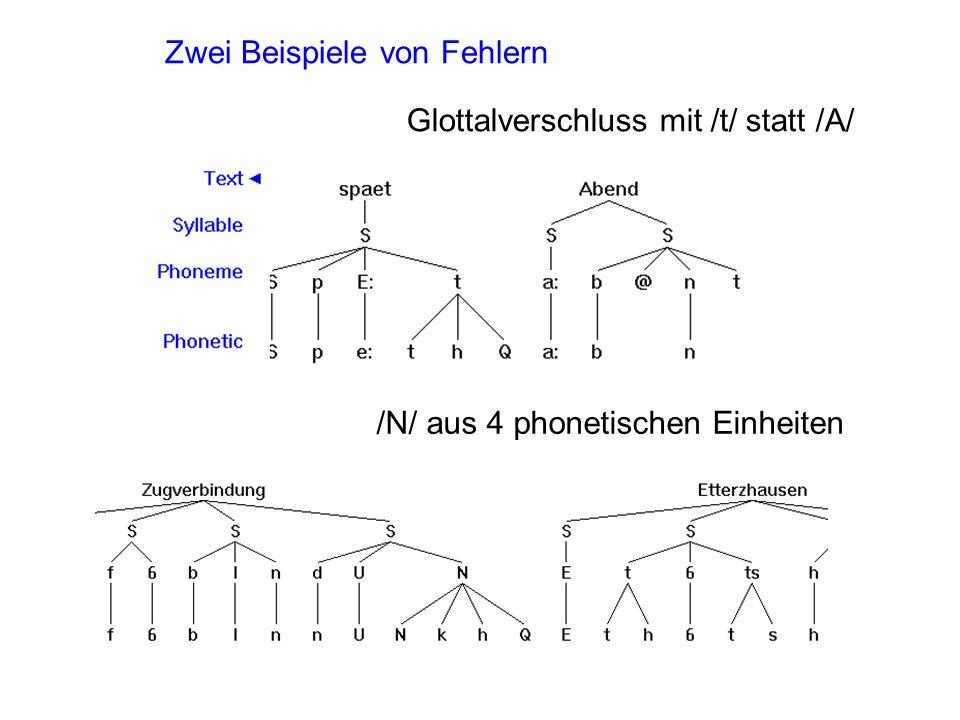 Zwei Beispiele von Fehlern Glottalverschluss mit /t/ statt /A/ /N/ aus 4 phonetischen Einheiten