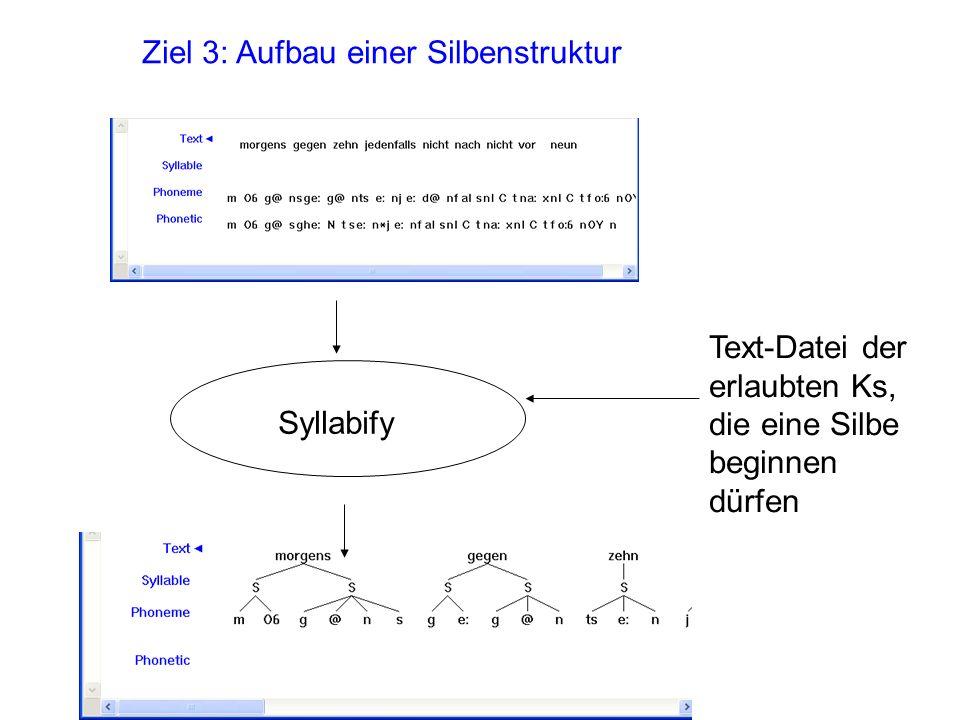 Ziel 3: Aufbau einer Silbenstruktur Text-Datei der erlaubten Ks, die eine Silbe beginnen dürfen Syllabify
